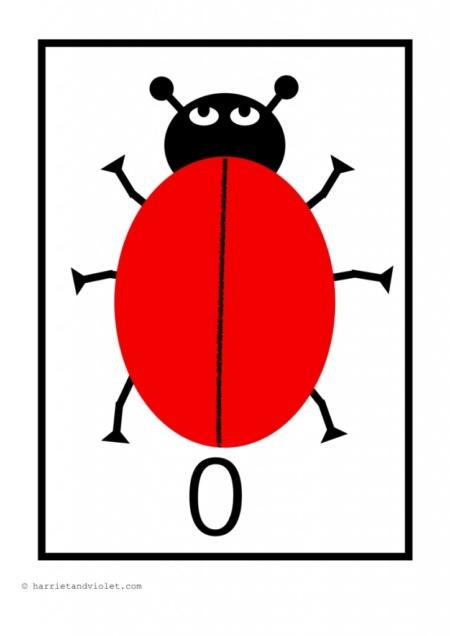 ... Number Flashcards or Display 0-10 - Harriet & Violet - Teaching