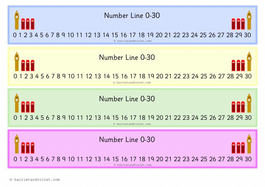 ... , KS2, Primary Teachers - London Number Line 0-30 - Harriet + Violet