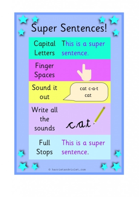and print this fun exercise to help your kids learn to write sentences ...