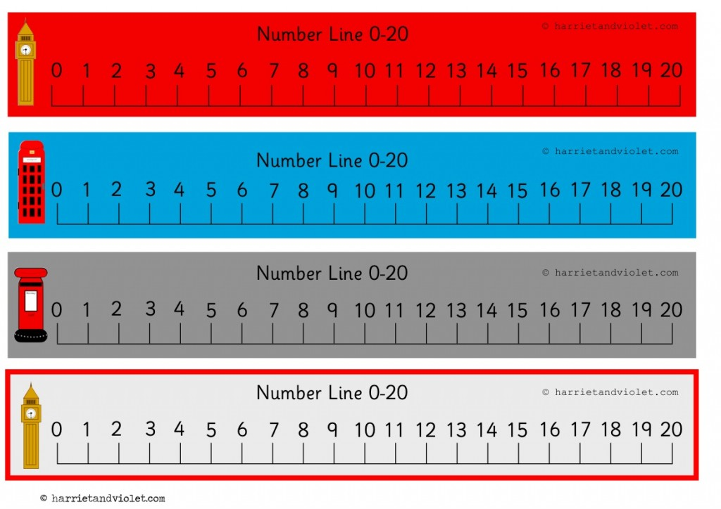 It is a graphic of Bright Printable Number Line to 20