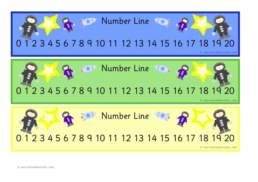 Number Lines 0 To 20 Amp 0 To 100 Pictures to pin on Pinterest