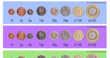 Coin Strip…like a number line but for coins