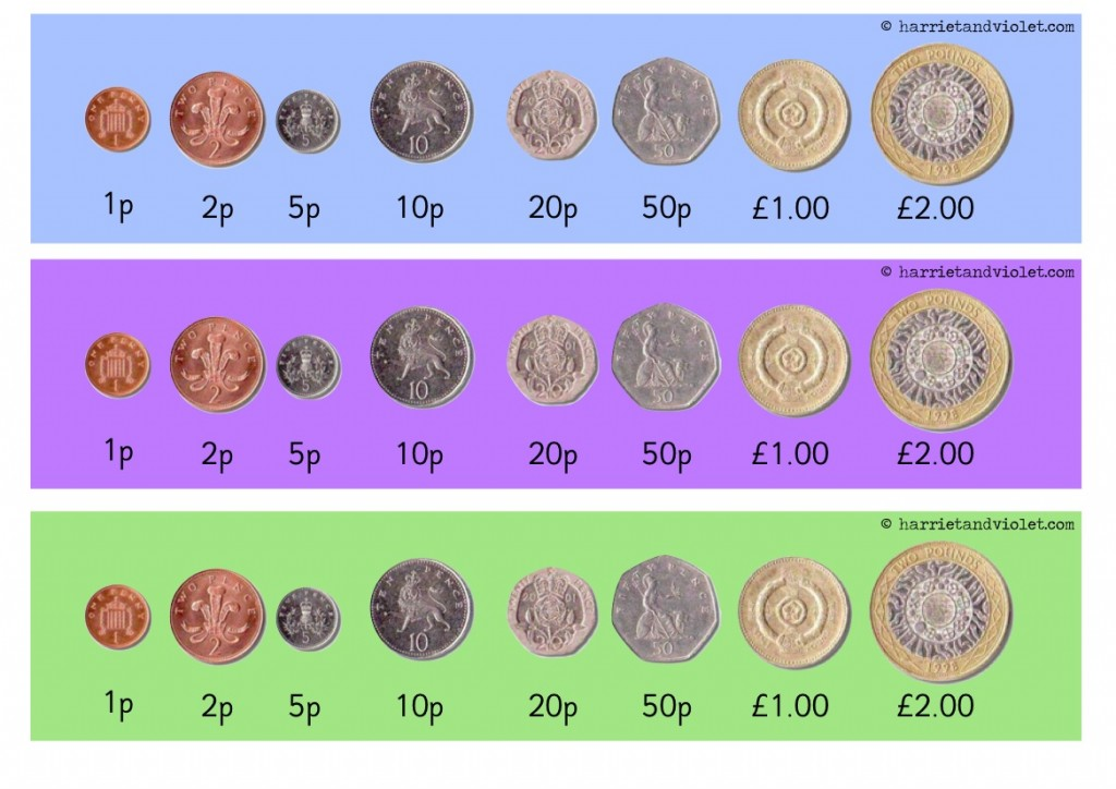 Coin sheet ks1