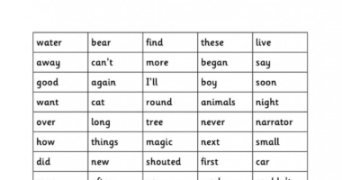 High Frequency Words category