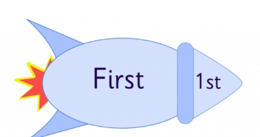 Ordinal Numbers on Rockets 1st – 10th (First to Tenth) Display or Flashcards