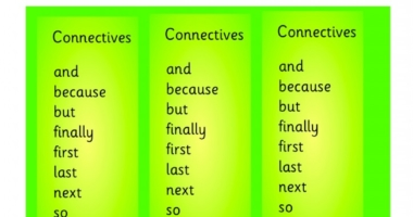 Connectives Word List or Connective Book Mark