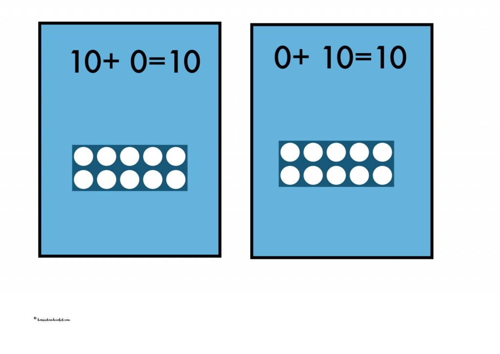 Number bonds 10 - numicon poster or flashcards for display - Free ...