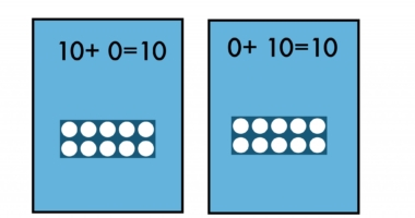 Number bonds 10 – numicon poster or flashcards for display