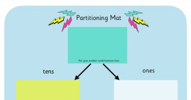 Partitioning Mat – tens and ones
