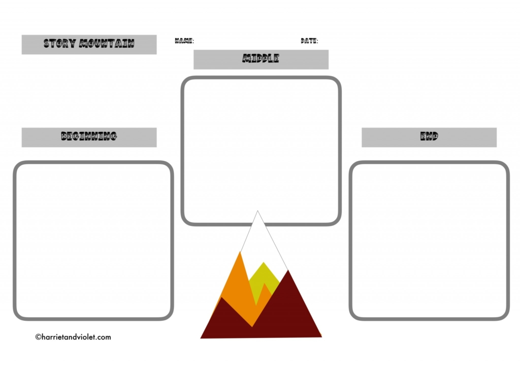 Story mountain template free teaching resources print play learn story mountain template maxwellsz