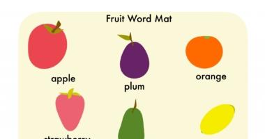 Fruit word mat