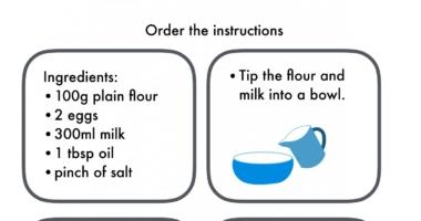 Pancake Instruction Ordering – Pancake Day 28th February 2017