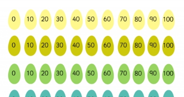 Easter Egg numberline counting in 10s (0-100) tens