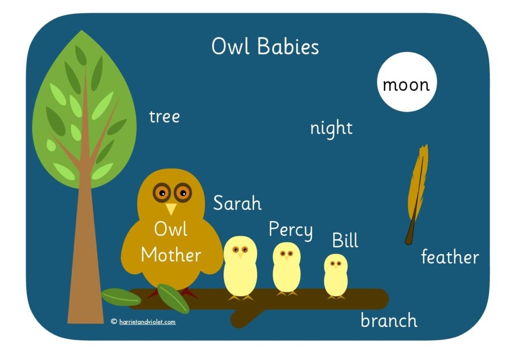 Word banks word mats page 1 free teaching resources print premium owl babies word mat spiritdancerdesigns Gallery
