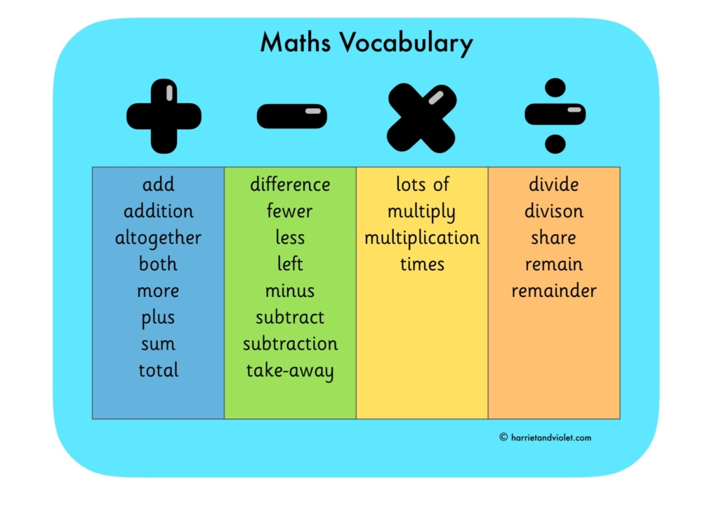 Maths Vocabulary - Page 1 - Free Teaching Resources - Print Play Learn