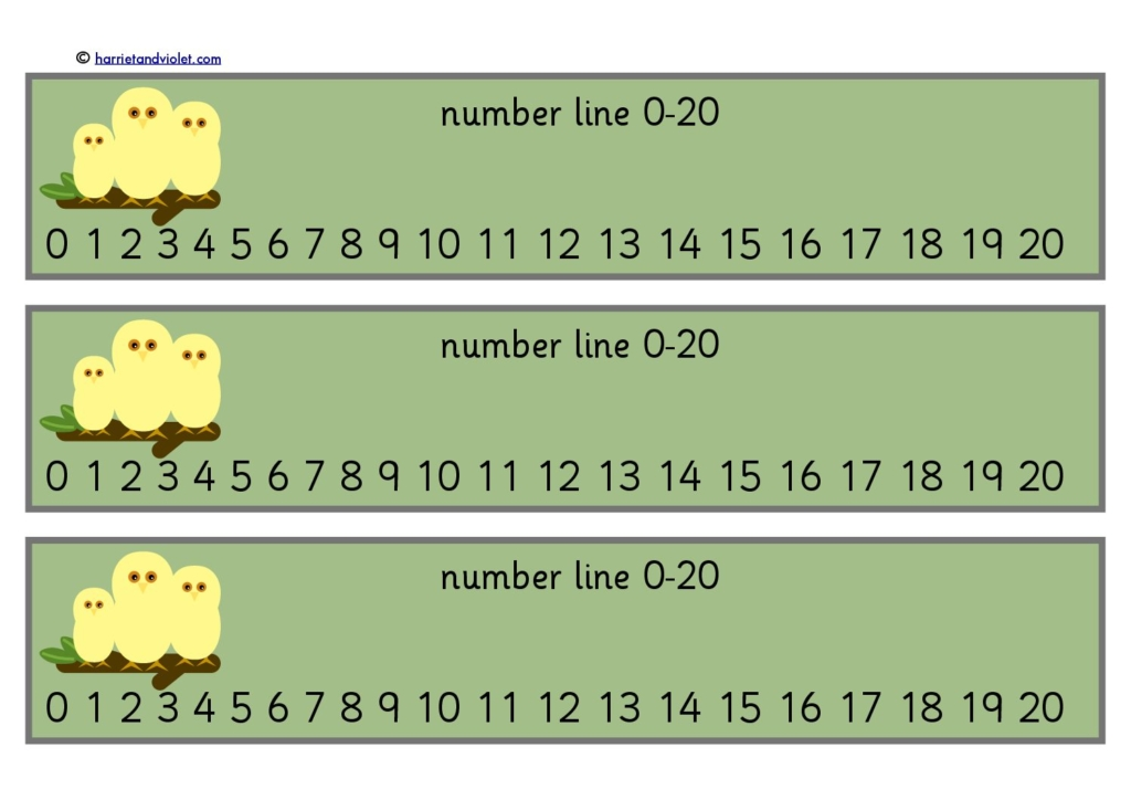 This is a photo of Comprehensive Printable Number Line 0 20