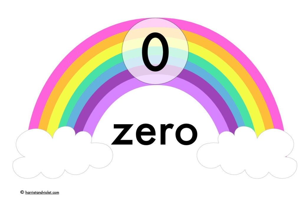 Rainbow - digits + words for a display (zero to ten ...