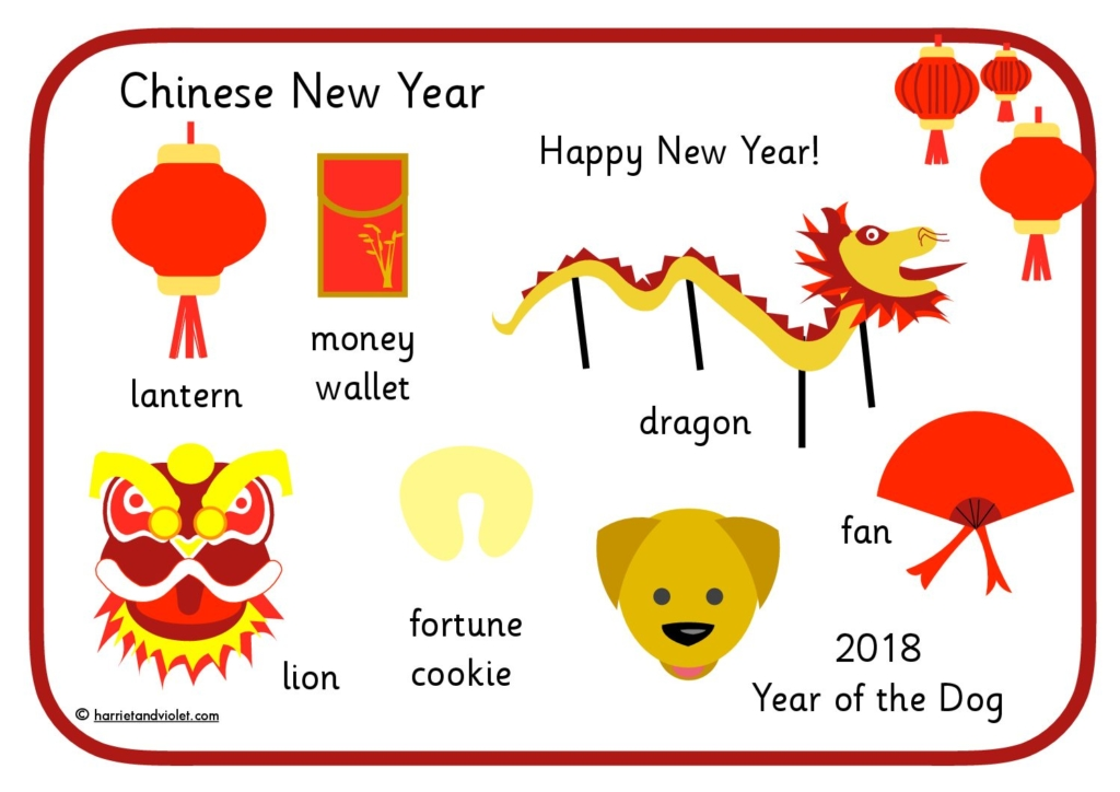 essay about chinese new year For those of you new to chinese culture (chinese new year) chinese title: this essay about a kid who takes his father's advice a little too literally (with amusing results.