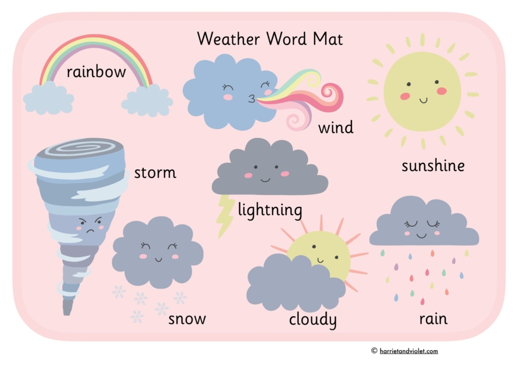 weather word mat pink background
