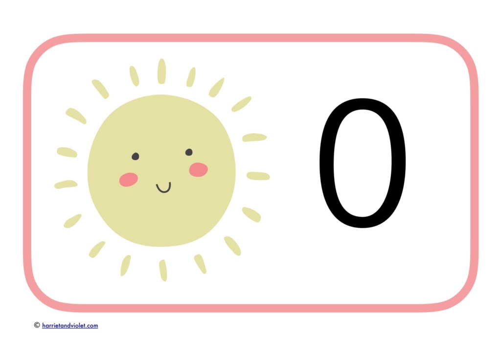Weather Symbols Numberline 0 10 Free Teaching Resources Print