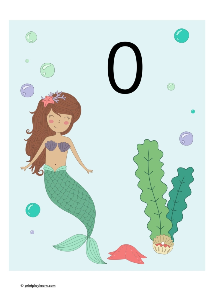 number line mermaid