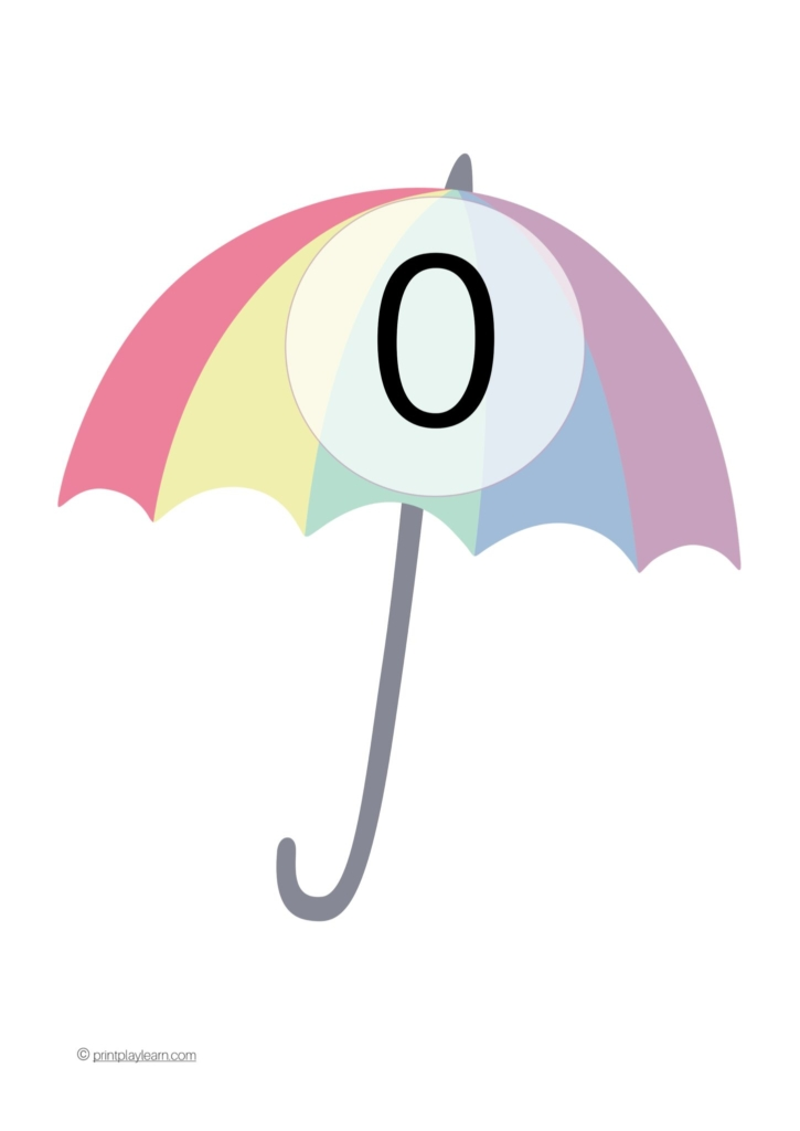 umbrella numberline 0-20