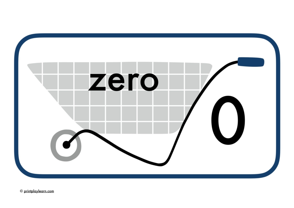 wheelbarrow number line