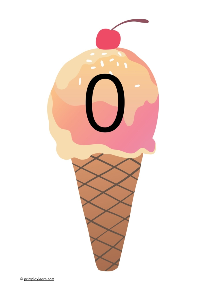 numbers on ice cream cones