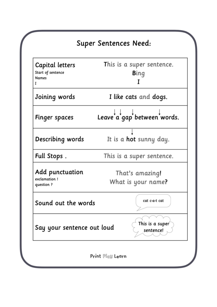year 1 and year 2 super sentence full stop punctuation finger spaces primary school eyfs
