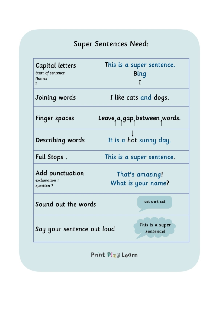 super sentence list for children to support writing sentences tinted blue or peach background with list full stop, capital letters
