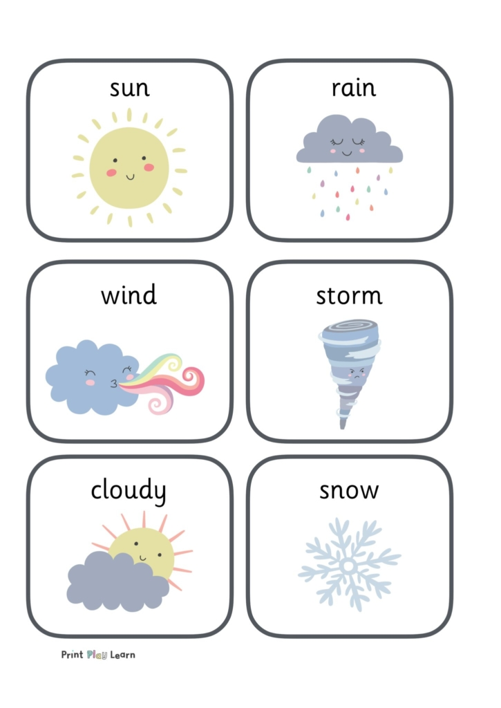 6 squares with a weather flashcard with images of sun, storm, rain, cloudy, EYFS primary weather symbols