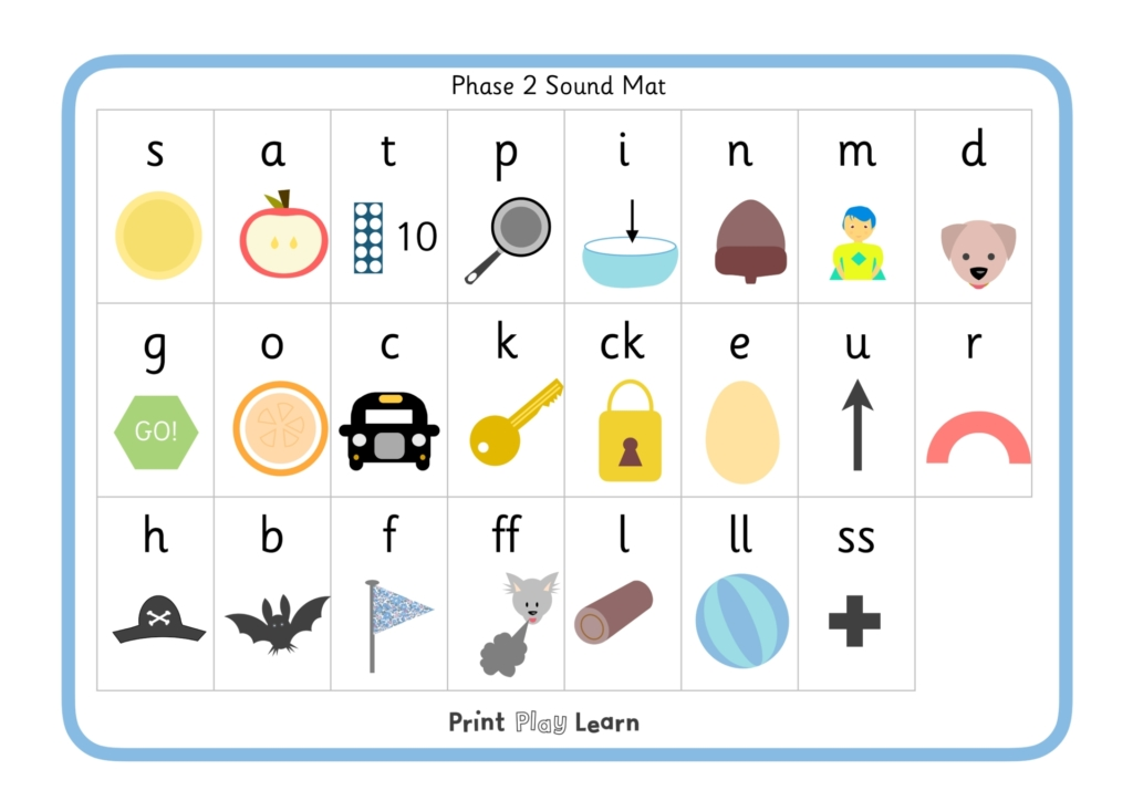 Phonics Phase 2 Sound Mat printplaylearn letters and sounds illustrations printplaylearn
