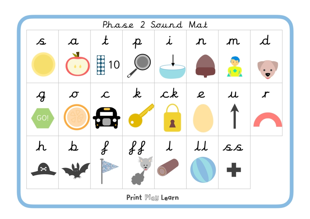 Phonics Phase 2 Sound Mat cursive PPL