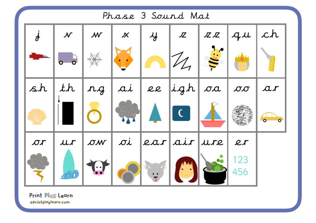 Phonics Phase 3 sound mat ppl