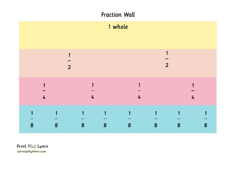 fraction wall 1 whole to 1:8-1 printplaylearn
